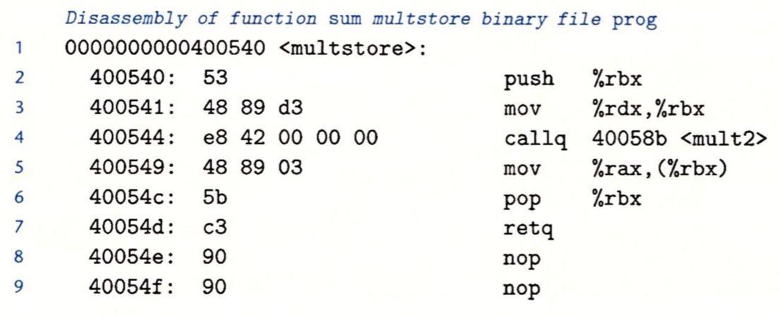 机器代码与汇编代码